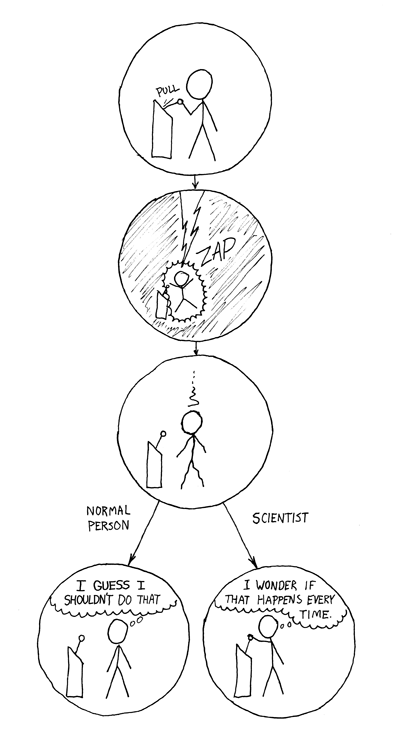 xkcd_the_difference